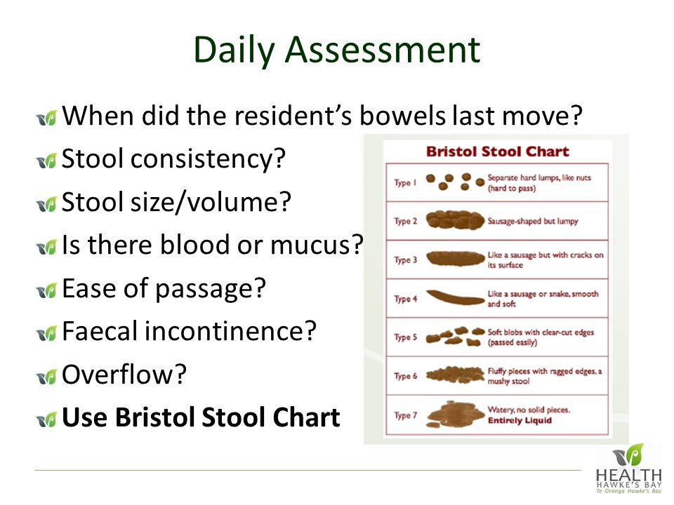 Daily Assessment When did the resident's bowels last move