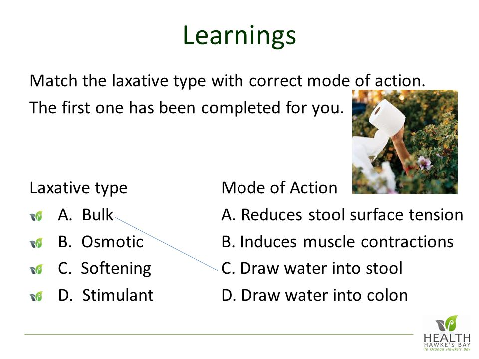 Learnings Match the laxative type with correct mode of action.
