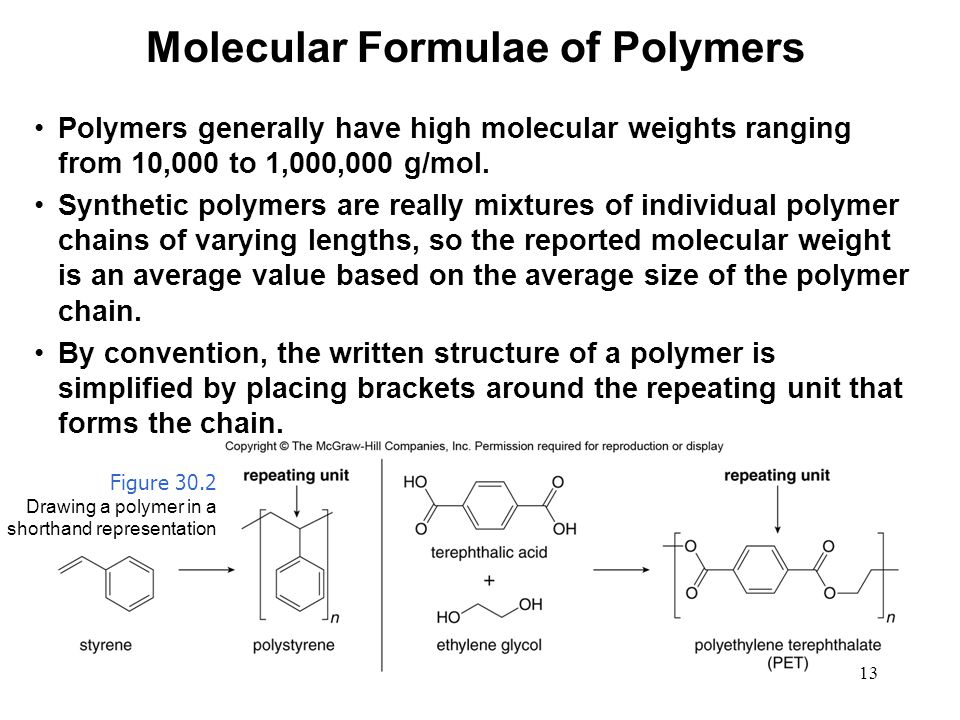 Molecular Formulae of Polymers