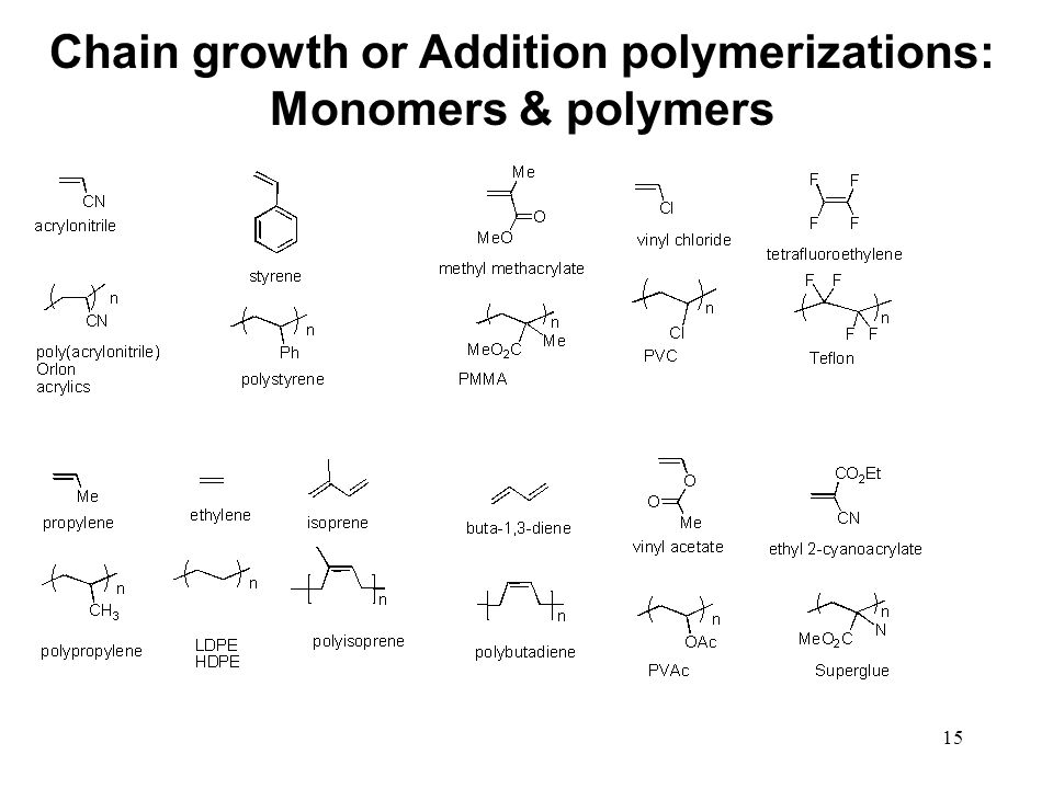 Chain growth or Addition polymerizations: Monomers & polymers