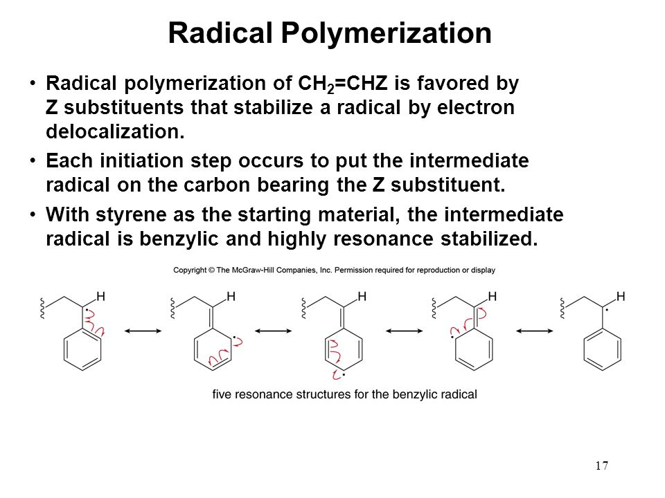 Radical Polymerization