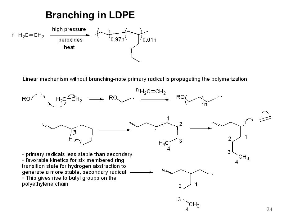 Branching in LDPE