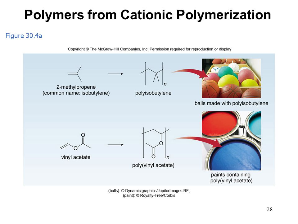 Polymers from Cationic Polymerization