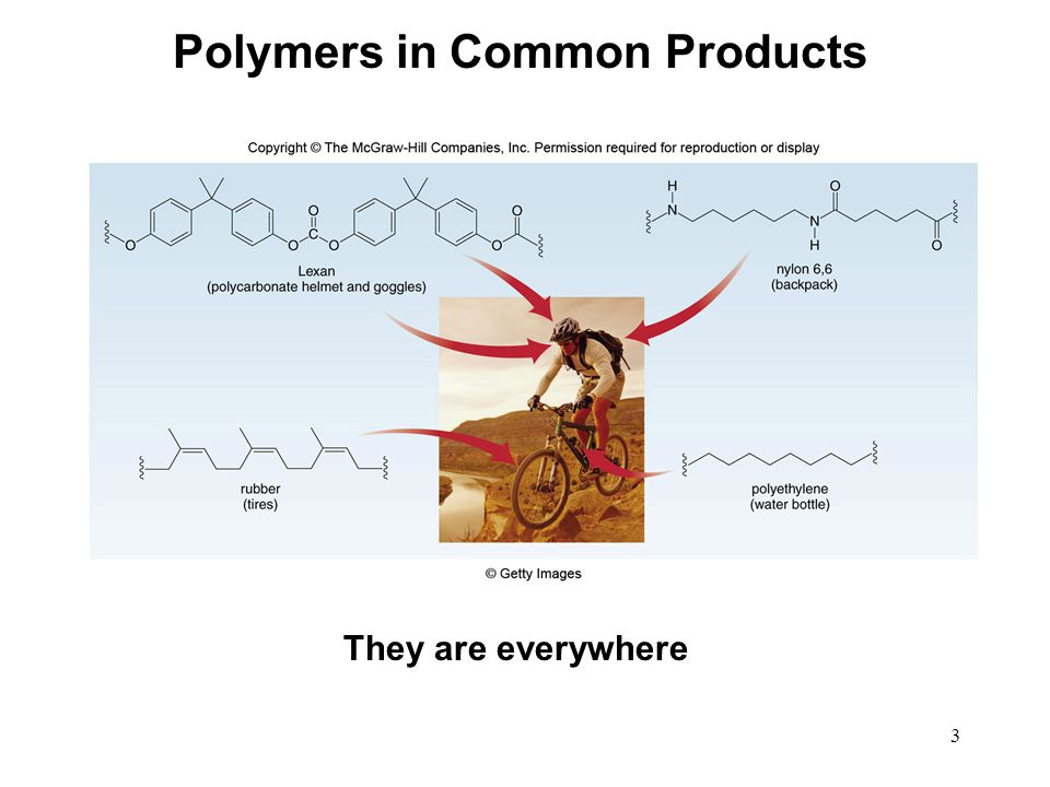 Polymers in Common Products