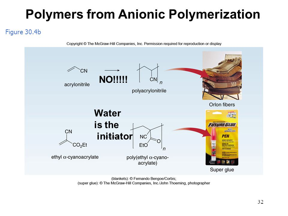 Polymers from Anionic Polymerization