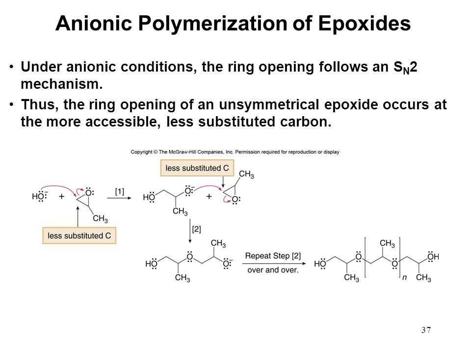 Anionic Polymerization of Epoxides