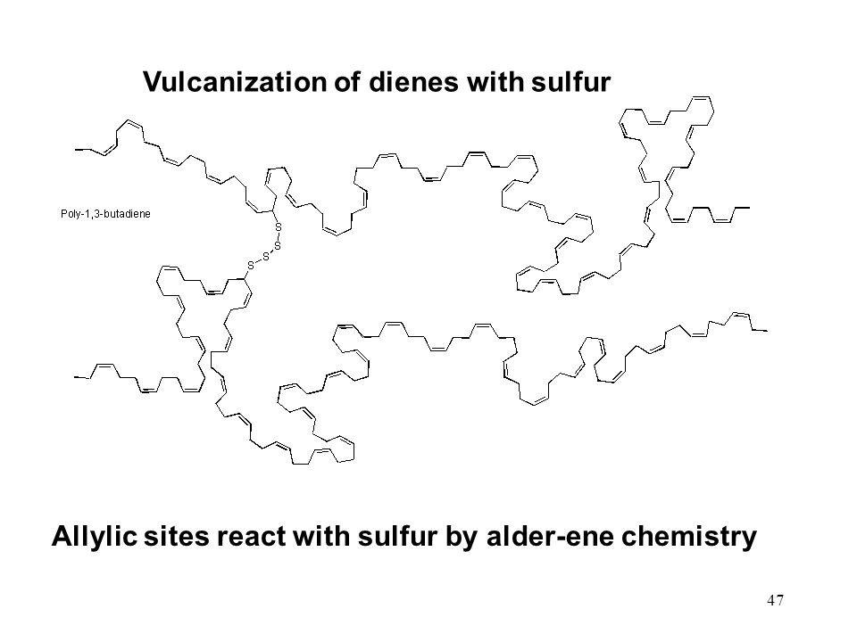Vulcanization of dienes with sulfur