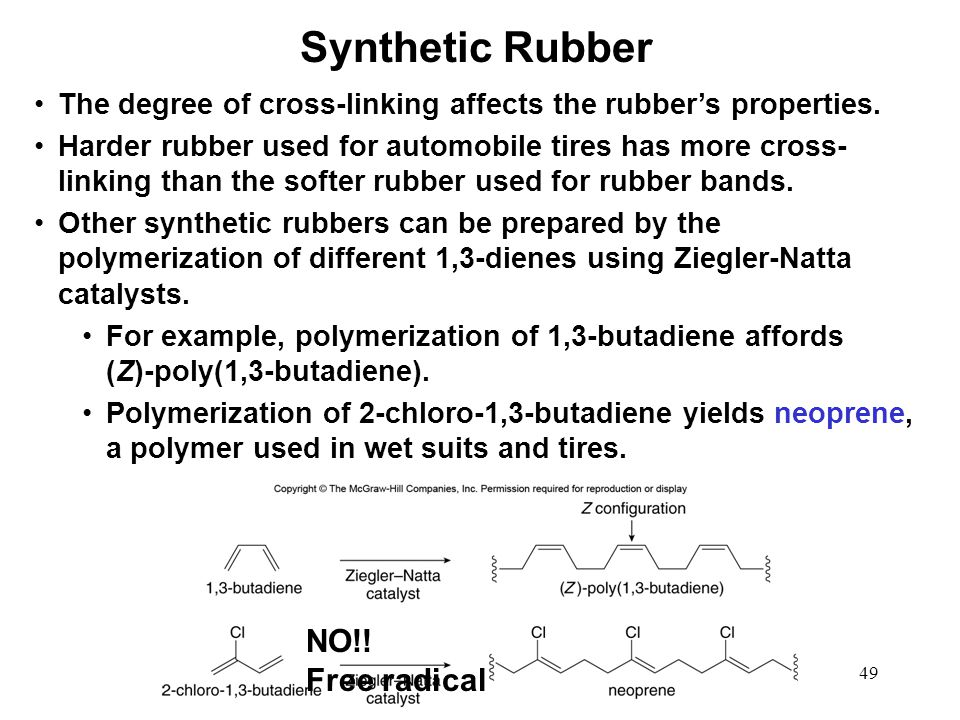Synthetic Rubber NO!! Free radical