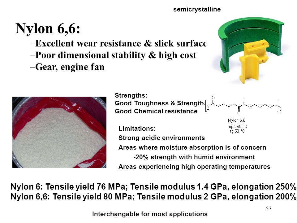 Nylon 6,6: Excellent wear resistance & slick surface