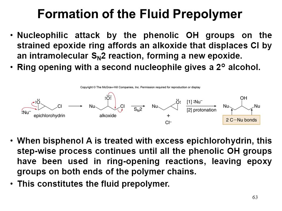 Formation of the Fluid Prepolymer