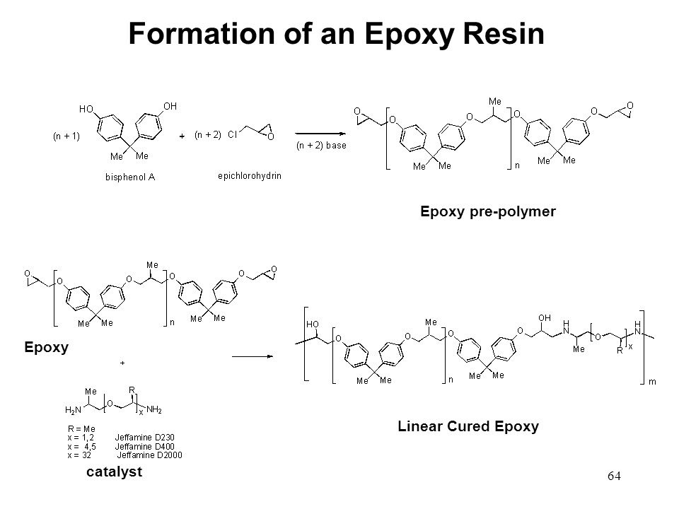 Formation of an Epoxy Resin