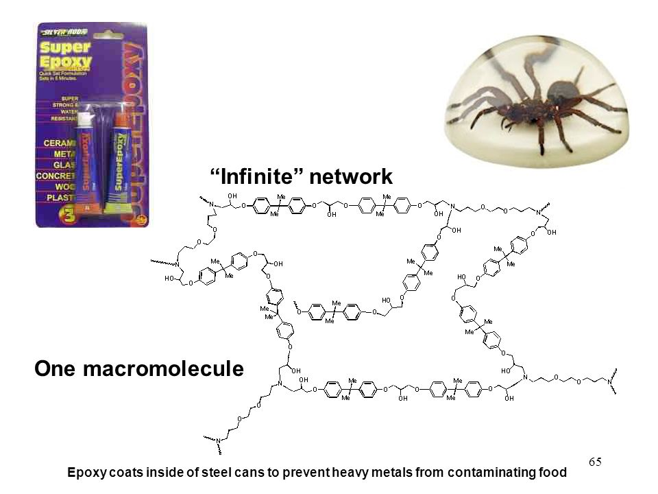 Infinite network One macromolecule