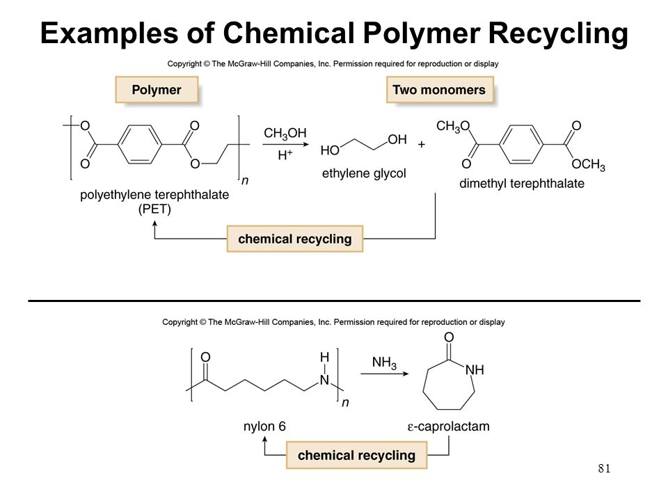 Examples of Chemical Polymer Recycling