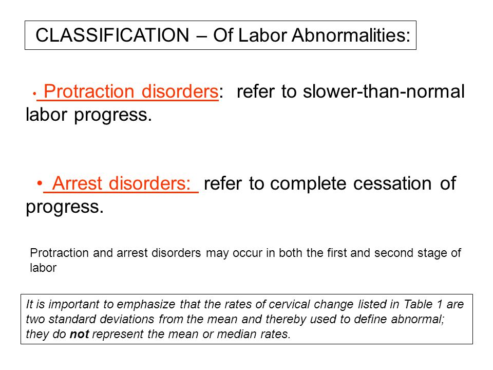 CLASSIFICATION – Of Labor Abnormalities:
