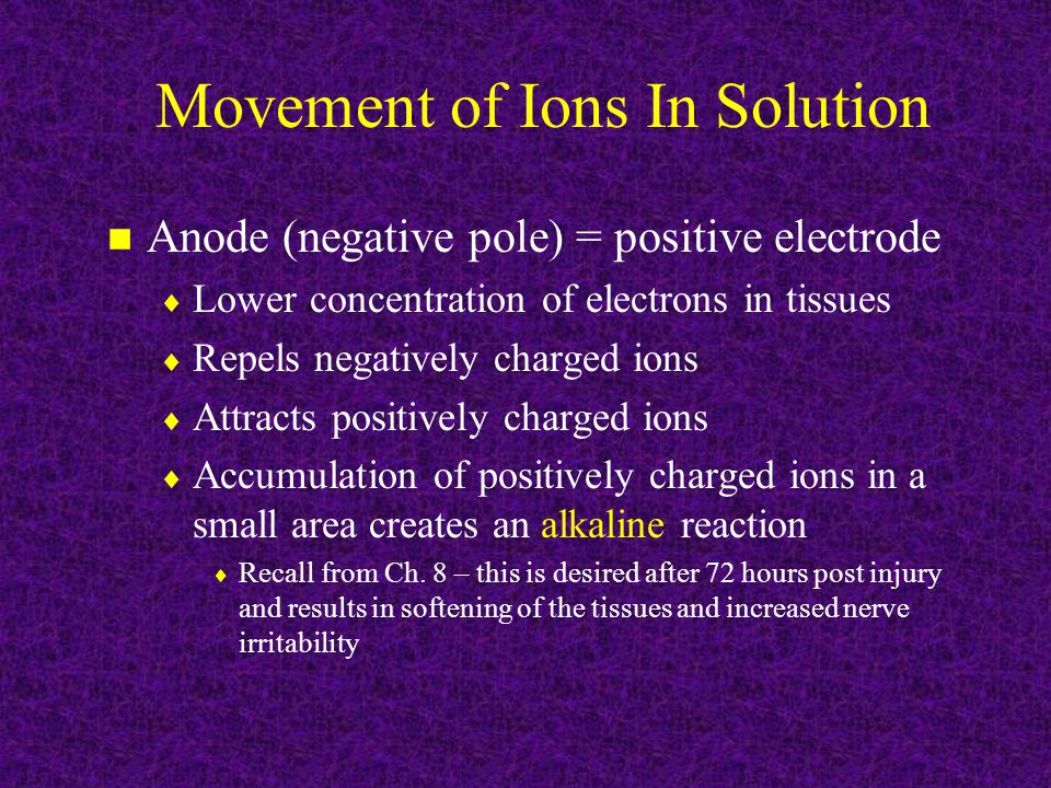 Movement of Ions In Solution