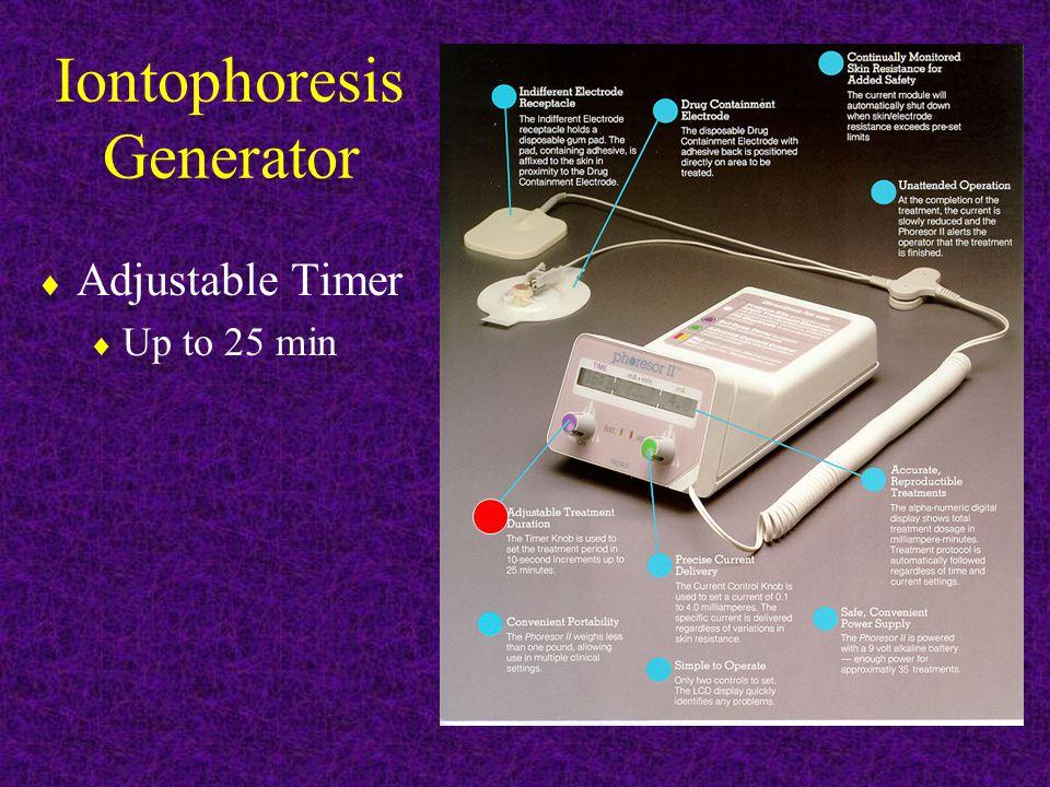 Iontophoresis Generator