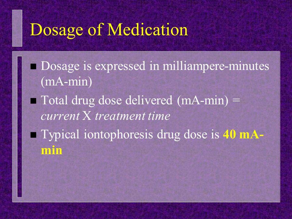 Dosage of Medication Dosage is expressed in milliampere-minutes (mA-min) Total drug dose delivered (mA-min) = current X treatment time.