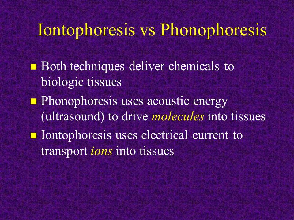 Iontophoresis vs Phonophoresis