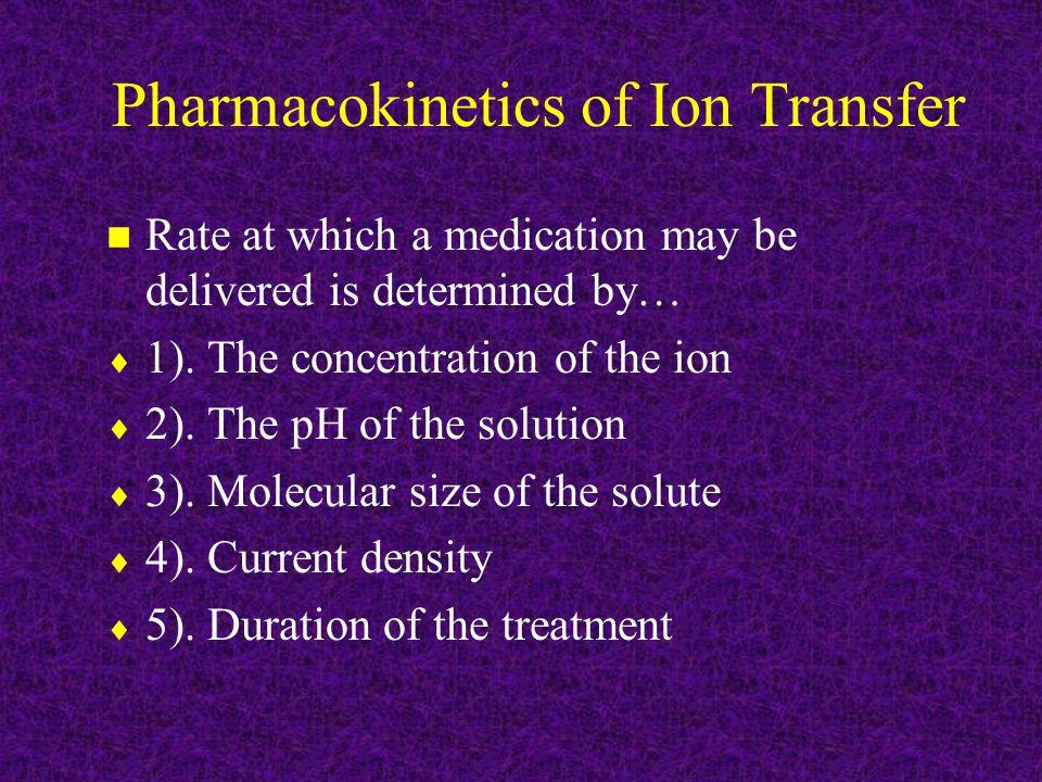 Pharmacokinetics of Ion Transfer
