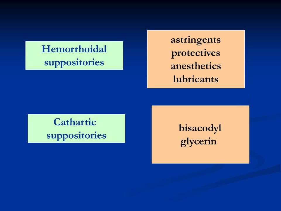 astringents protectives. anesthetics. lubricants. Hemorrhoidal. suppositories. bisacodyl. glycerin.