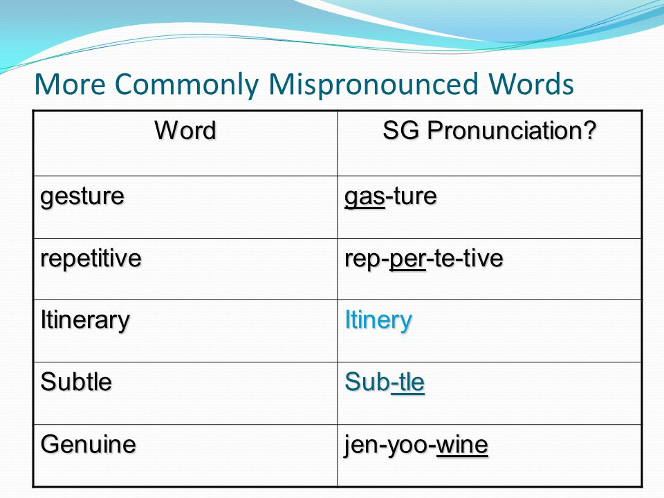 More Commonly Mispronounced Words