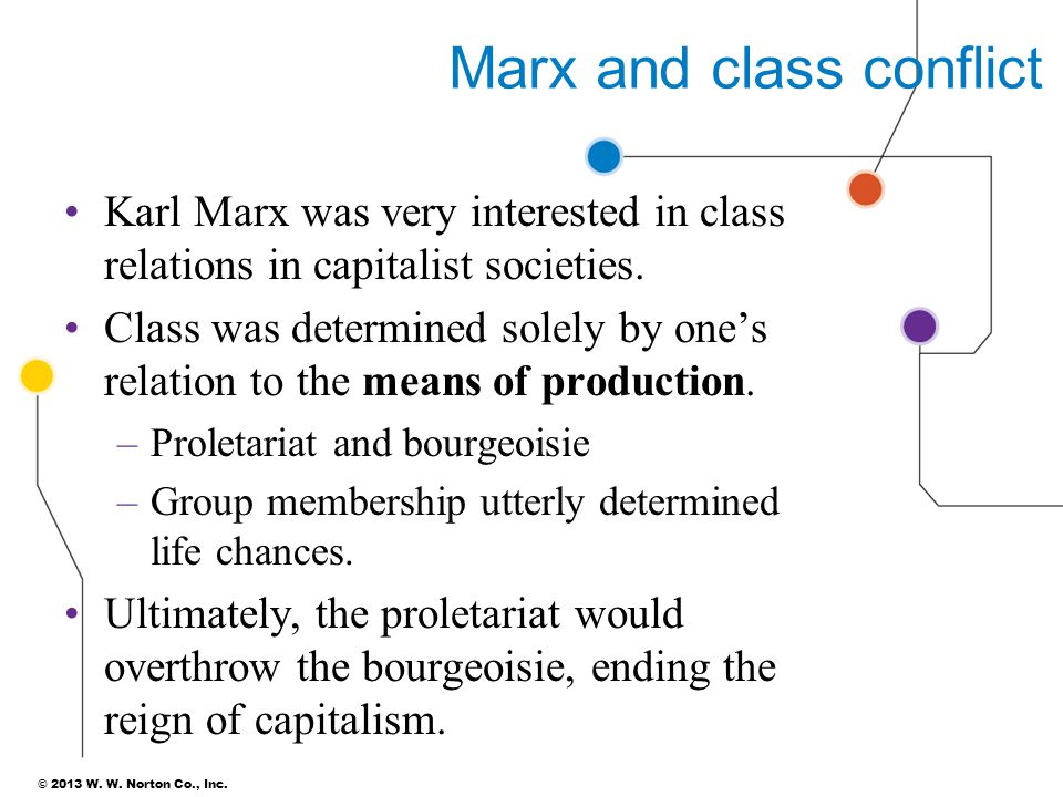 Marx and class conflict
