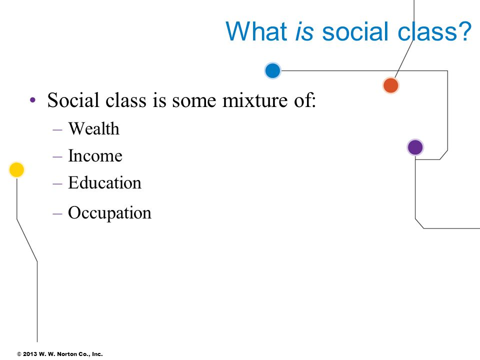 What is social class Social class is some mixture of: Wealth Income