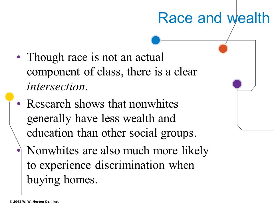 Race and wealth Though race is not an actual component of class, there is a clear intersection.