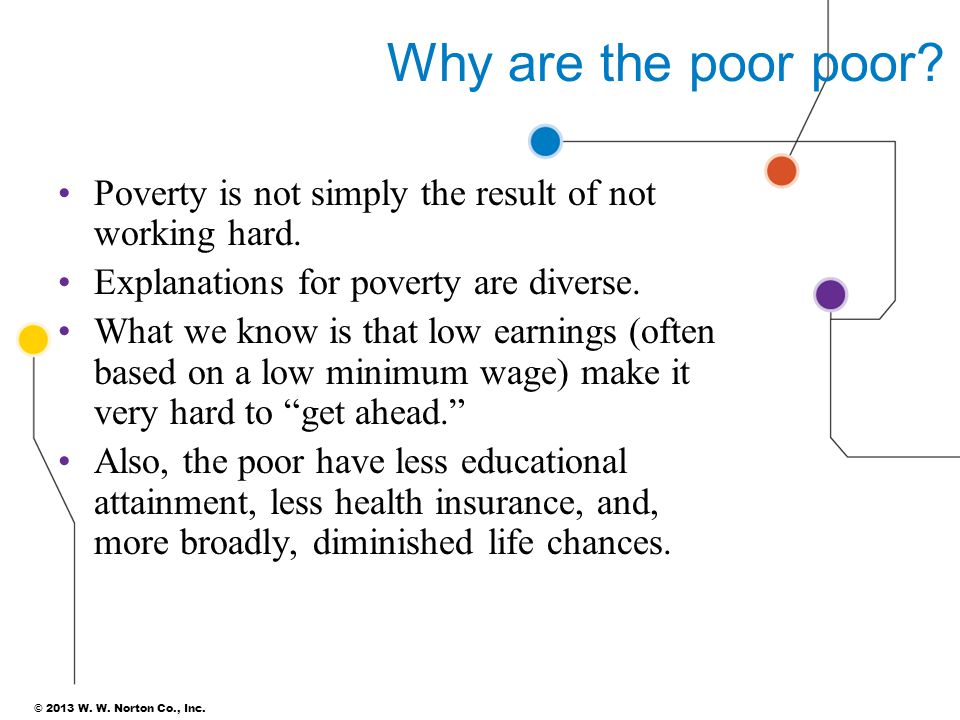 Why are the poor poor Poverty is not simply the result of not working hard. Explanations for poverty are diverse.