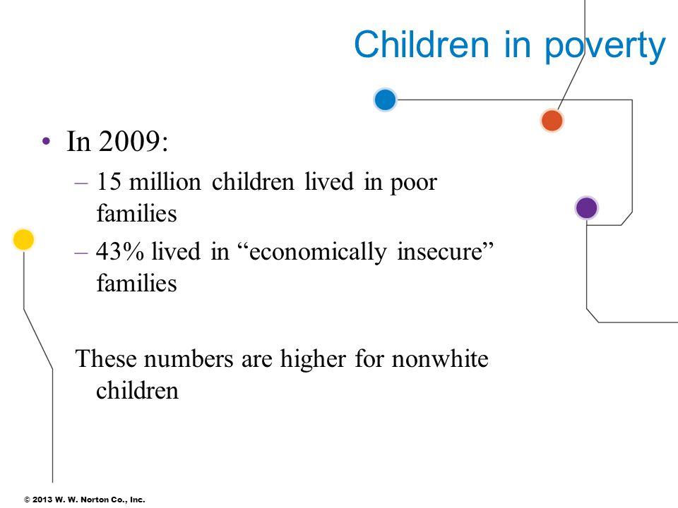 Children in poverty In 2009: