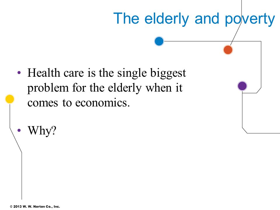 The elderly and poverty