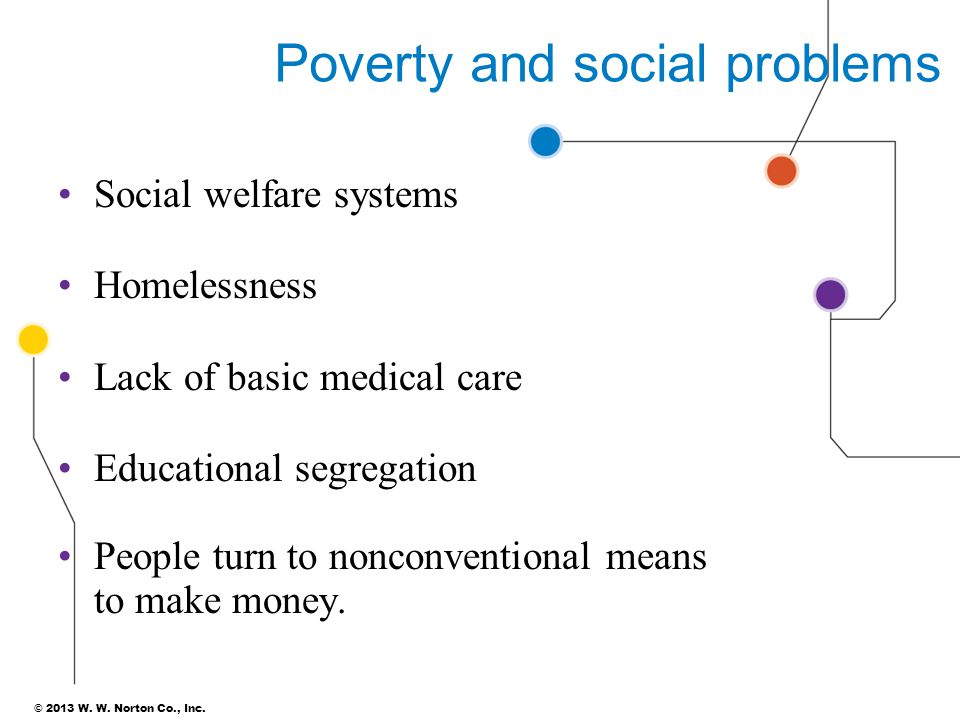 Poverty and social problems