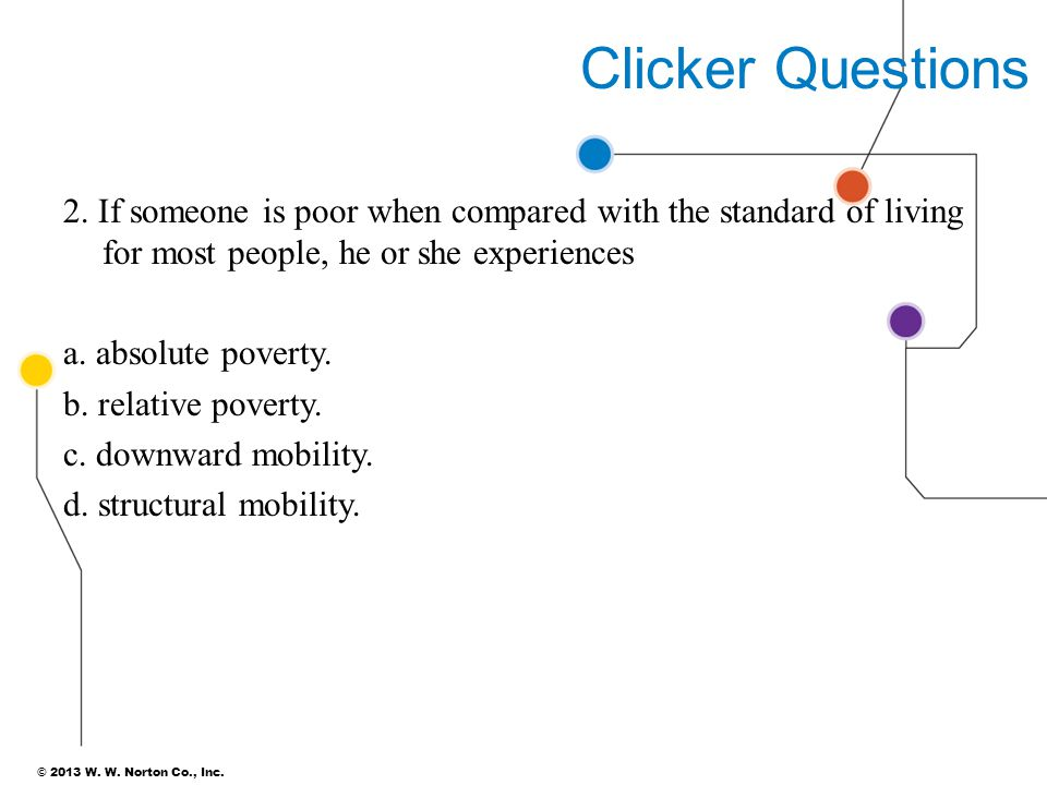Clicker Questions 2. If someone is poor when compared with the standard of living for most people, he or she experiences.
