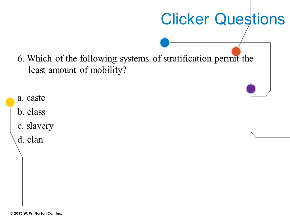 Clicker Questions 6. Which of the following systems of stratification permit the least amount of mobility