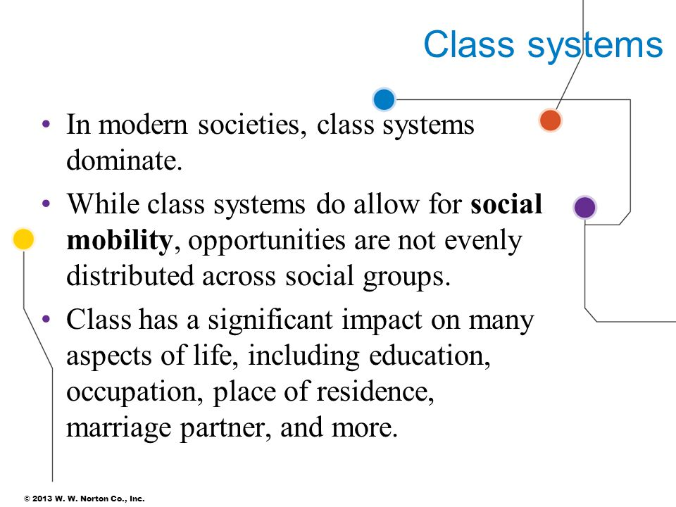 Class systems In modern societies, class systems dominate.
