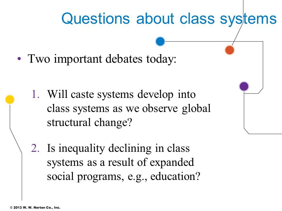 Questions about class systems