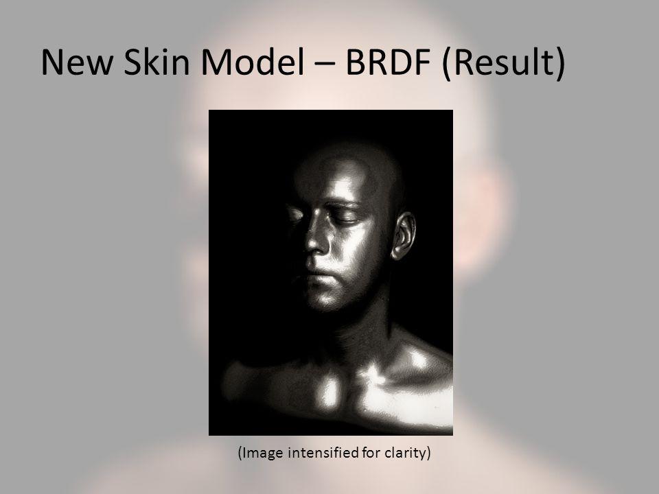 New Skin Model – BRDF (Result)