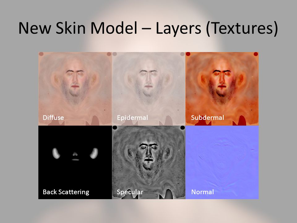 New Skin Model – Layers (Textures)