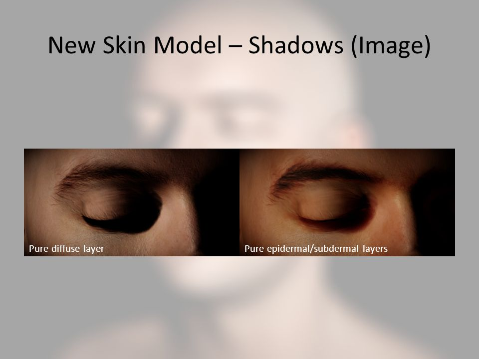 New Skin Model – Shadows (Image)