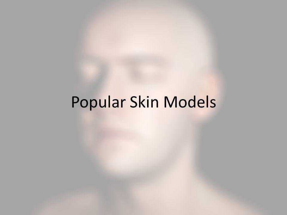 Popular Skin Models
