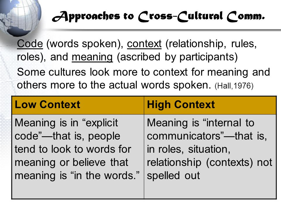 Approaches to Cross-Cultural Comm.