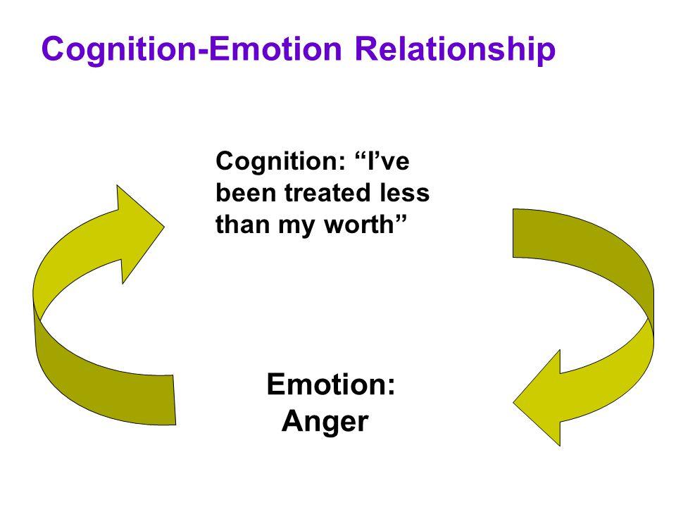 Cognition-Emotion Relationship