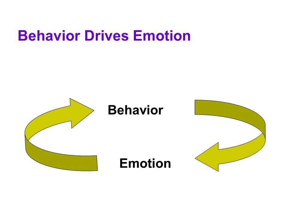 Behavior Drives Emotion