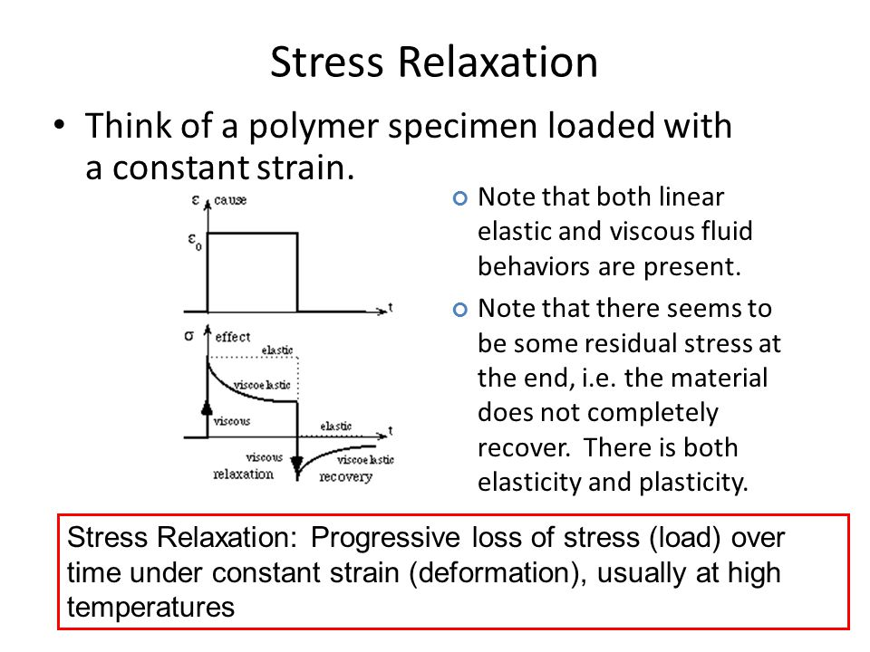Stress Relaxation Think of a polymer specimen loaded with a constant strain.