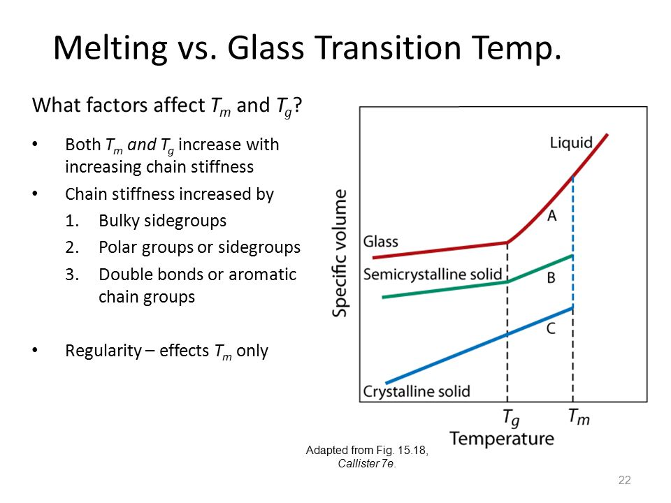 Melting vs. Glass Transition Temp.