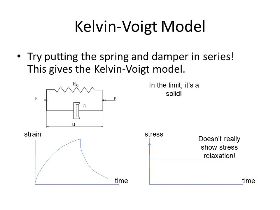 Kelvin-Voigt Model Try putting the spring and damper in series! This gives the Kelvin-Voigt model.