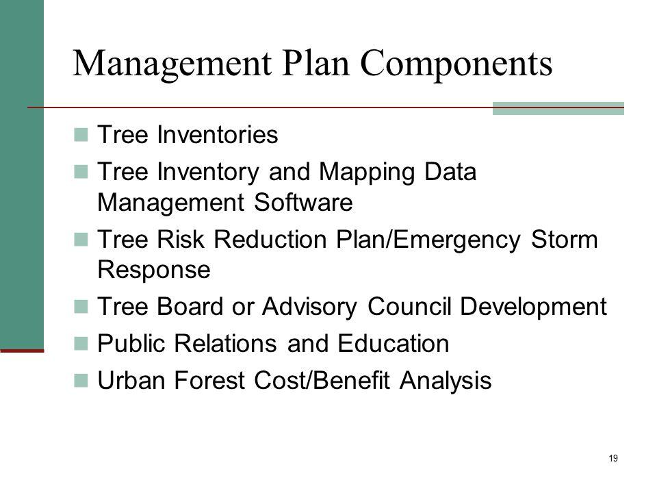 Management Plan Components
