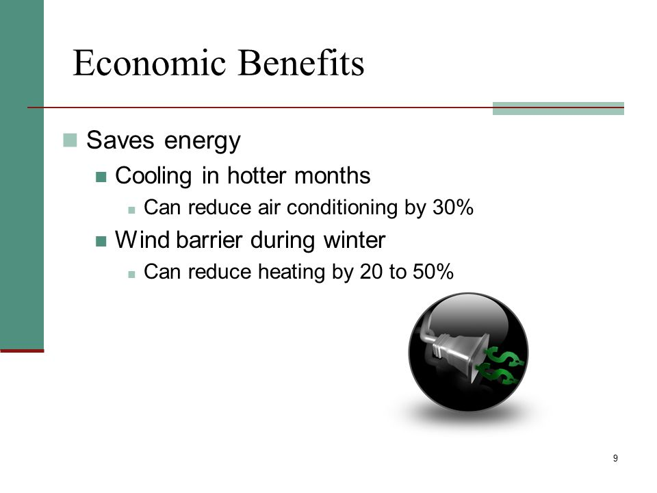 Economic Benefits Saves energy Cooling in hotter months