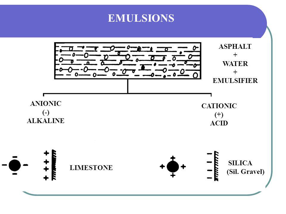 EMULSIONS ASPHALT + WATER EMULSIFIER ANIONIC CATIONIC (-) (+) ALKALINE