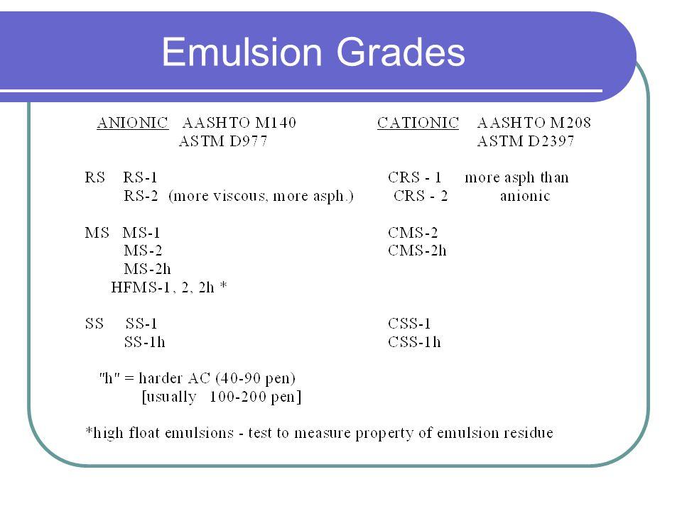 Emulsion Grades